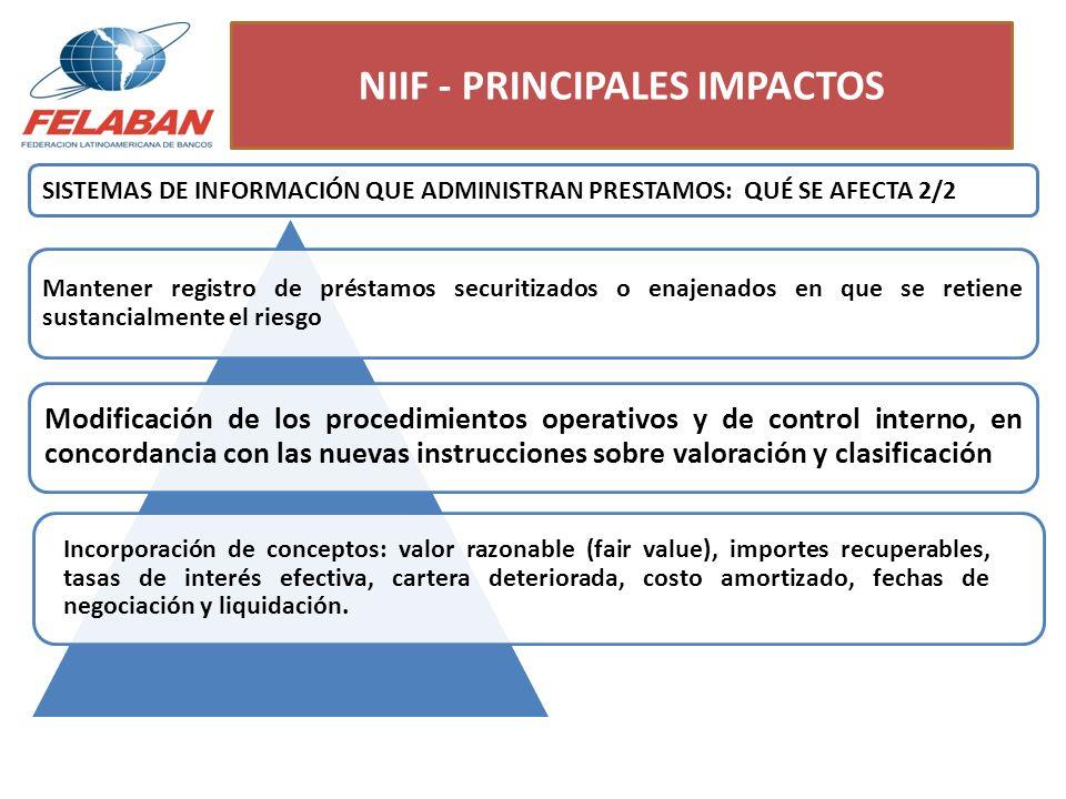 NIIF - PRINCIPALES IMPACTOS Mantener registro de préstamos securitizados o enajenados en que se retiene sustancialmente el riesgo Modificación de los