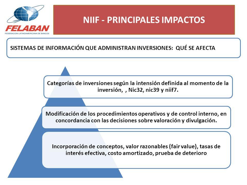 NIIF - PRINCIPALES IMPACTOS Categorías de inversiones según la intensión definida al momento de la inversión,, Nic32, nic39 y niif7. Modificación de l