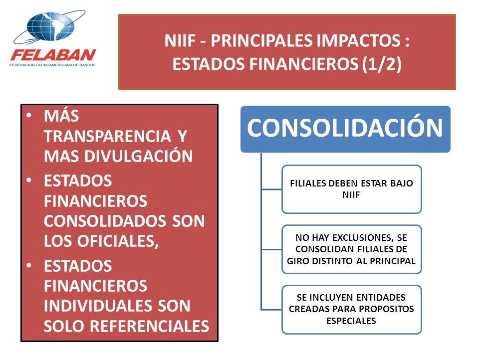 NIIF - PRINCIPALES IMPACTOS : ESTADOS FINANCIEROS (1/2) MÁS TRANSPARENCIA Y MAS DIVULGACIÓN ESTADOS FINANCIEROS CONSOLIDADOS SON LOS OFICIALES, ESTADO
