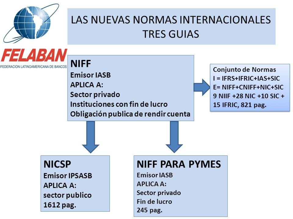 LAS NUEVAS NORMAS INTERNACIONALES TRES GUIAS NIFF Emisor IASB APLICA A: Sector privado Instituciones con fin de lucro Obligación publica de rendir cue