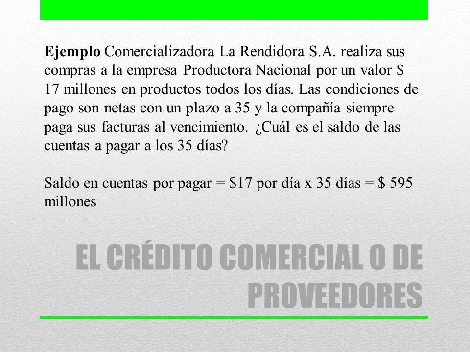 EL CRÉDITO COMERCIAL O DE PROVEEDORES Ejemplo Comercializadora La Rendidora S.A. realiza sus compras a la empresa Productora Nacional por un valor $ 1