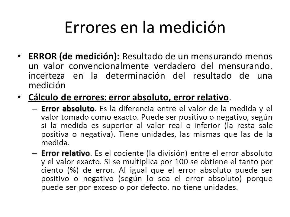 Error E=I-V Donde : – E= Error – I= valor indicado – V= valor verdadero.