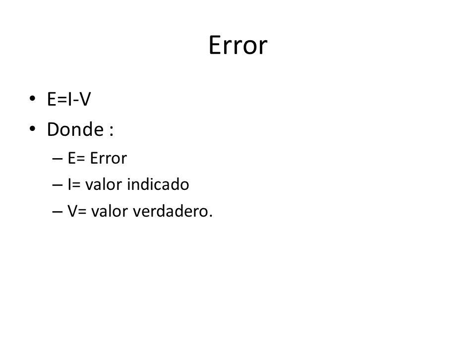 Corrección del error La corrección se define como la diferencia entre el valor verdadero y el valor indicado, esto es C=V-I