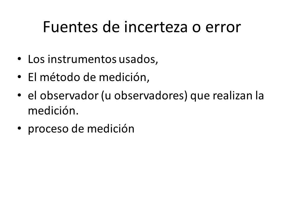 Fuentes de incerteza o error Los instrumentos usados, El método de medición, el observador (u observadores) que realizan la medición. proceso de medic
