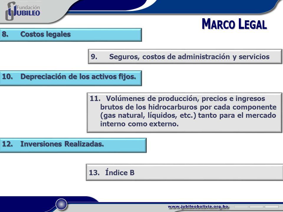8. Costos legales 12. Inversiones Realizadas. 11.