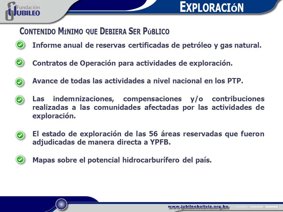 Informe anual de reservas certificadas de petróleo y gas natural.