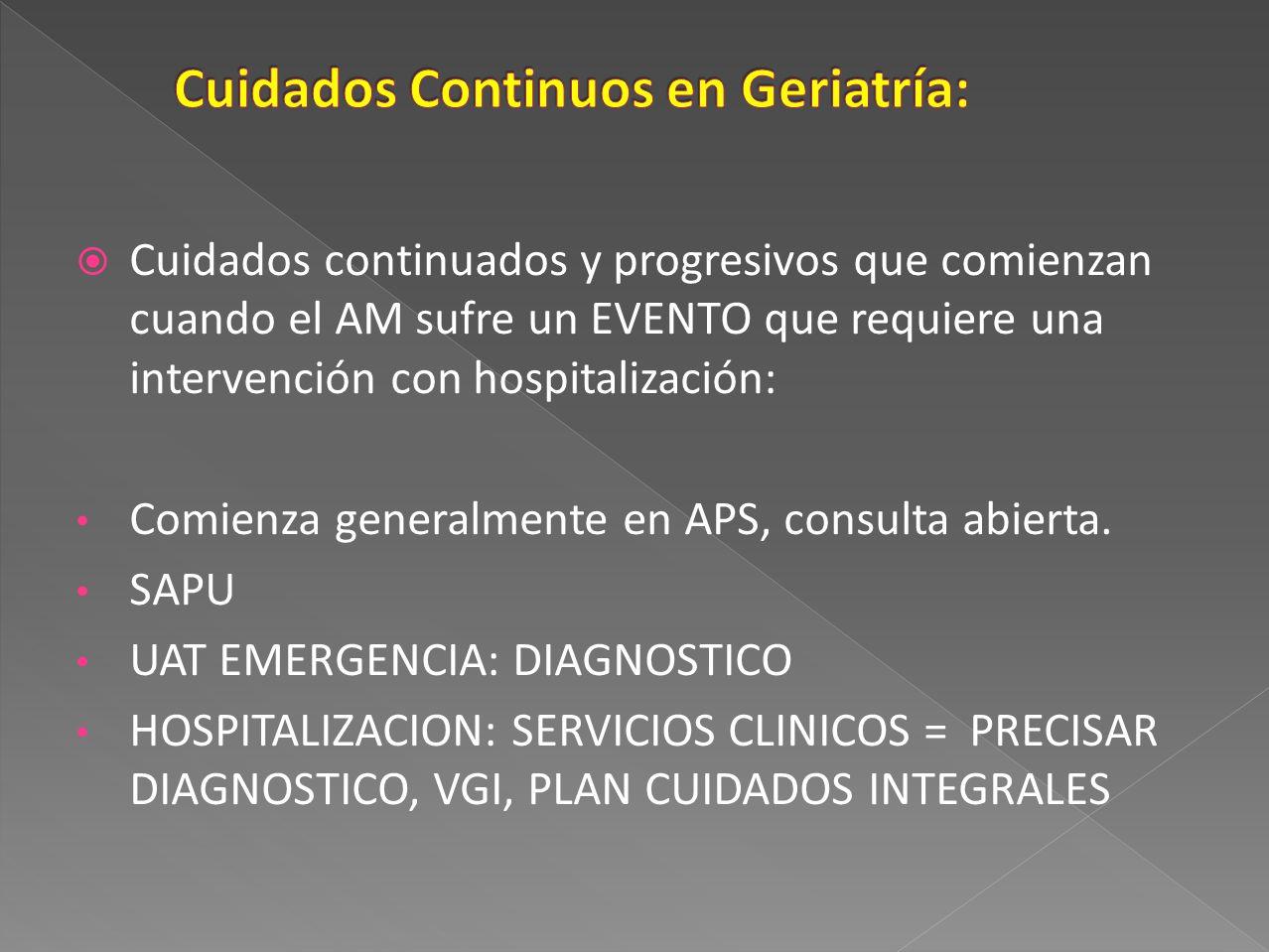 Cuidados continuados y progresivos que comienzan cuando el AM sufre un EVENTO que requiere una intervención con hospitalización: Comienza generalmente