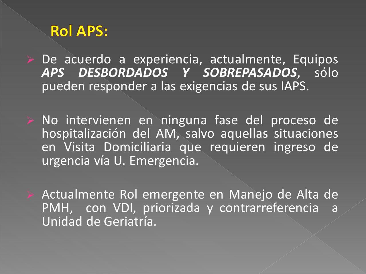De acuerdo a experiencia, actualmente, Equipos APS DESBORDADOS Y SOBREPASADOS, sólo pueden responder a las exigencias de sus IAPS. No intervienen en n