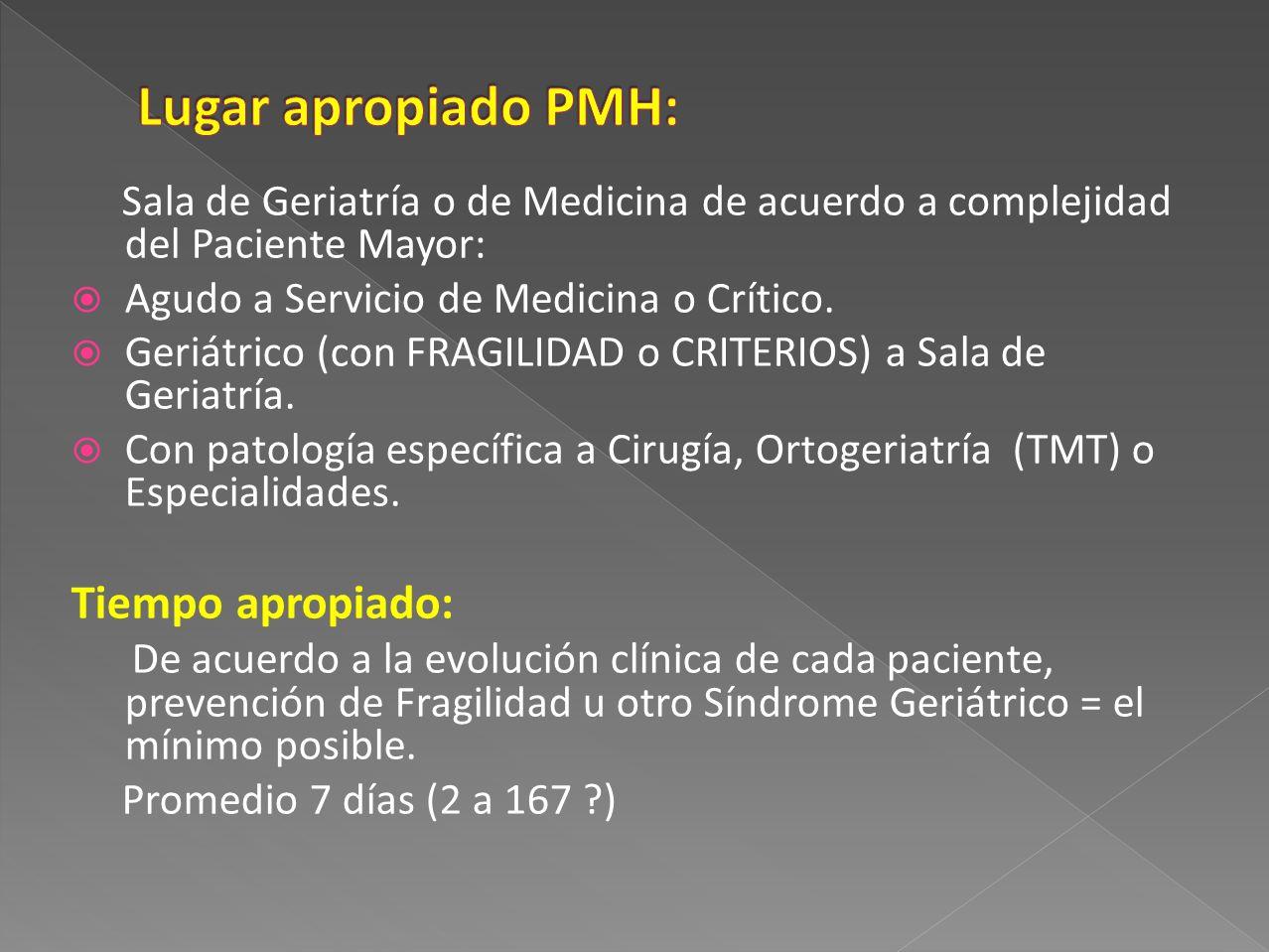 Sala de Geriatría o de Medicina de acuerdo a complejidad del Paciente Mayor: Agudo a Servicio de Medicina o Crítico. Geriátrico (con FRAGILIDAD o CRIT
