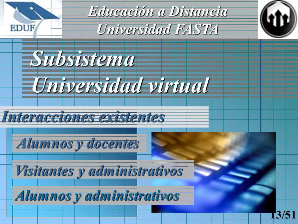 Educación a Distancia Universidad FASTA 12/51 Subsistemas - interacción