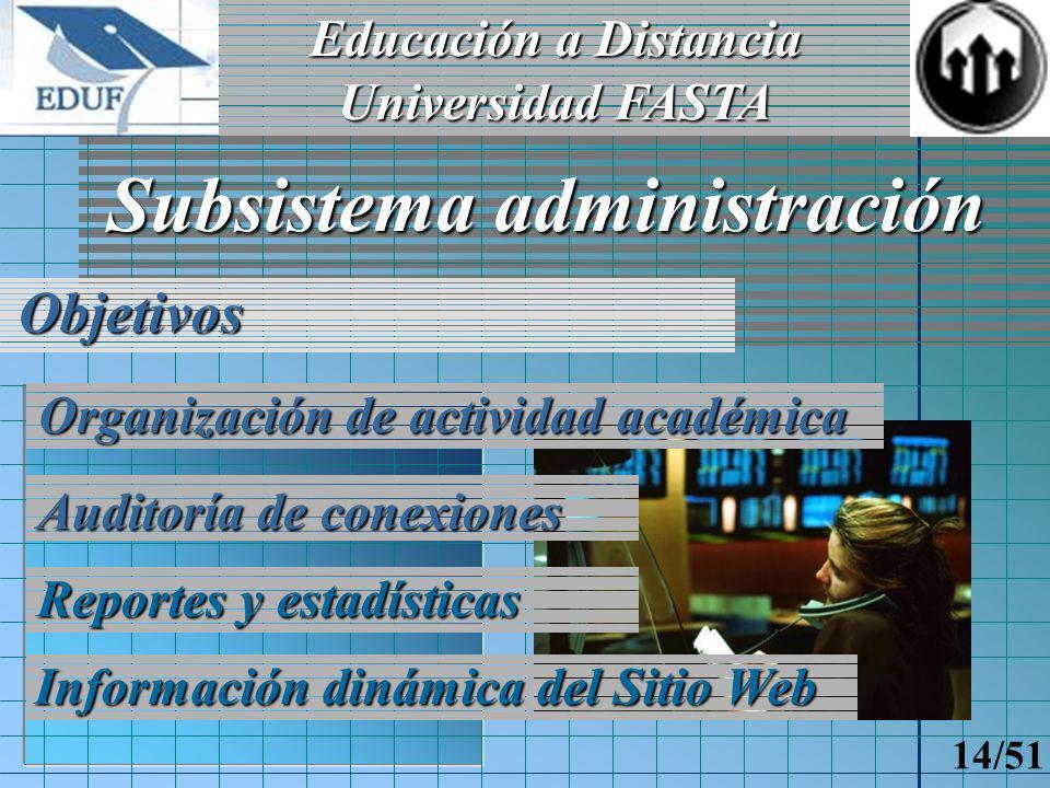 Educación a Distancia Universidad FASTA 13/51 Subsistema Universidad virtual Interacciones existentes Alumnos y docentes Alumnos y administrativos Visitantes y administrativos
