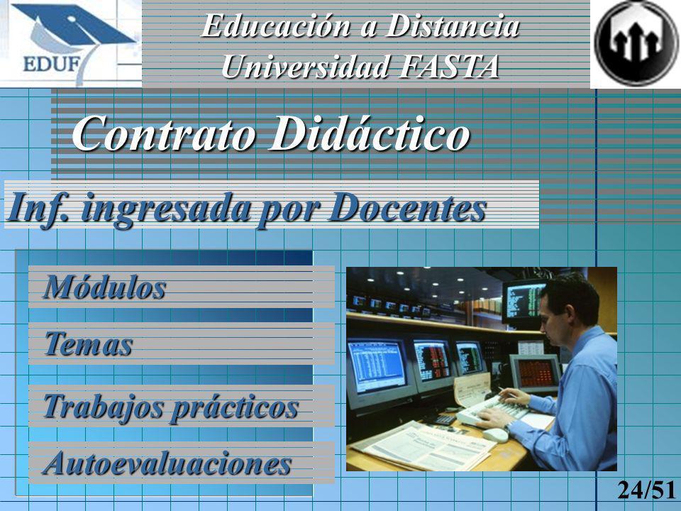 Educación a Distancia Universidad FASTA 23/51 Tablero de Control del Docente Funcionalidades Ayuda