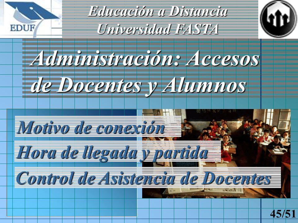 Educación a Distancia Universidad FASTA 44/51 Docente: Accesos de los Alumnos Control de Asistencia Tiempo de permanencia en la clase