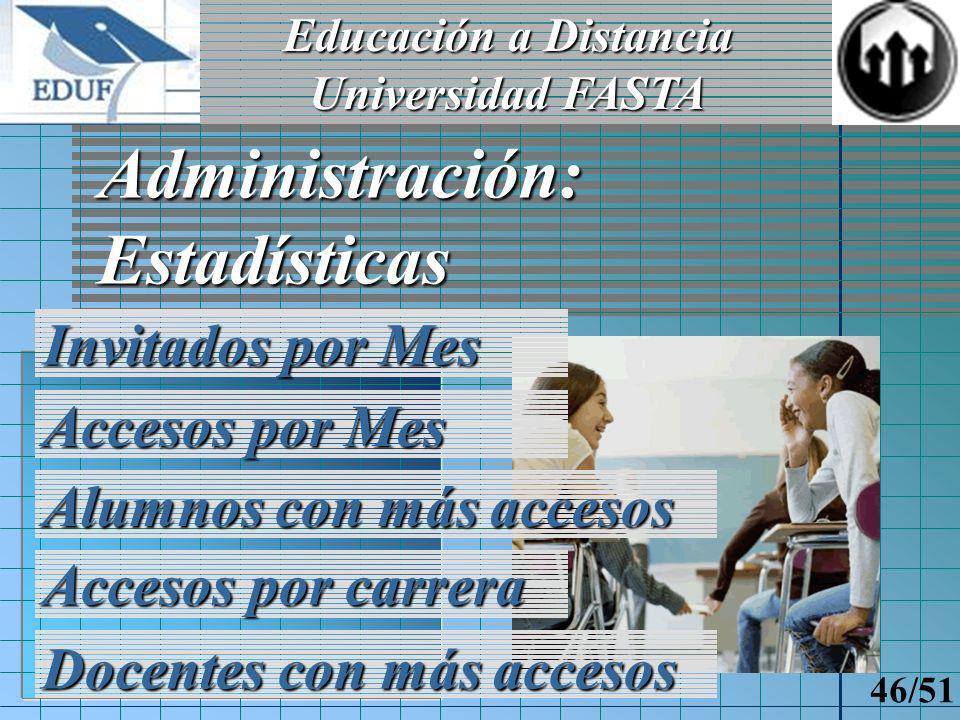 Educación a Distancia Universidad FASTA 45/51 Administración: Accesos de Docentes y Alumnos Control de Asistencia de Docentes Motivo de conexión Hora de llegada y partida