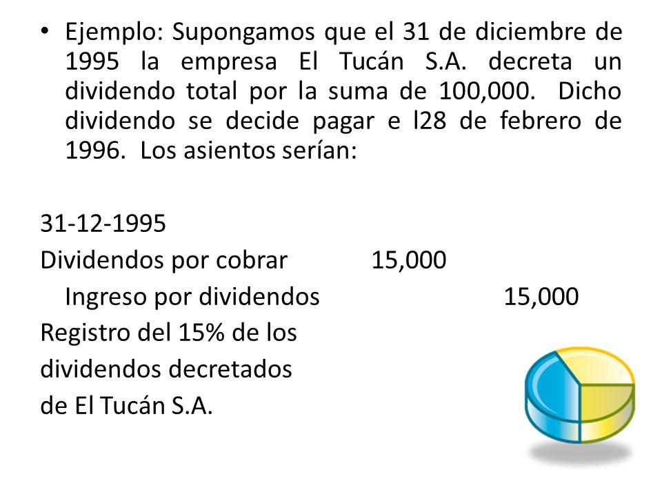 Ejemplo: Supongamos que el 31 de diciembre de 1995 la empresa El Tucán S.A. decreta un dividendo total por la suma de 100,000. Dicho dividendo se deci
