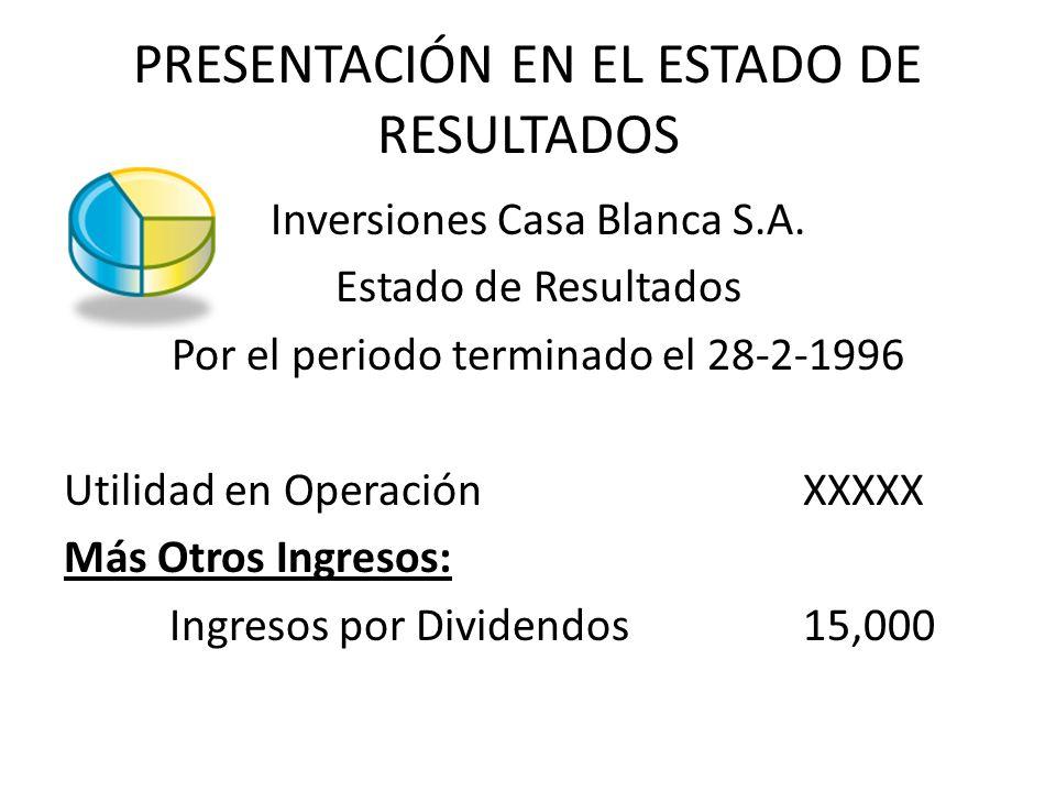 PRESENTACIÓN EN EL ESTADO DE RESULTADOS Inversiones Casa Blanca S.A. Estado de Resultados Por el periodo terminado el 28-2-1996 Utilidad en OperaciónX