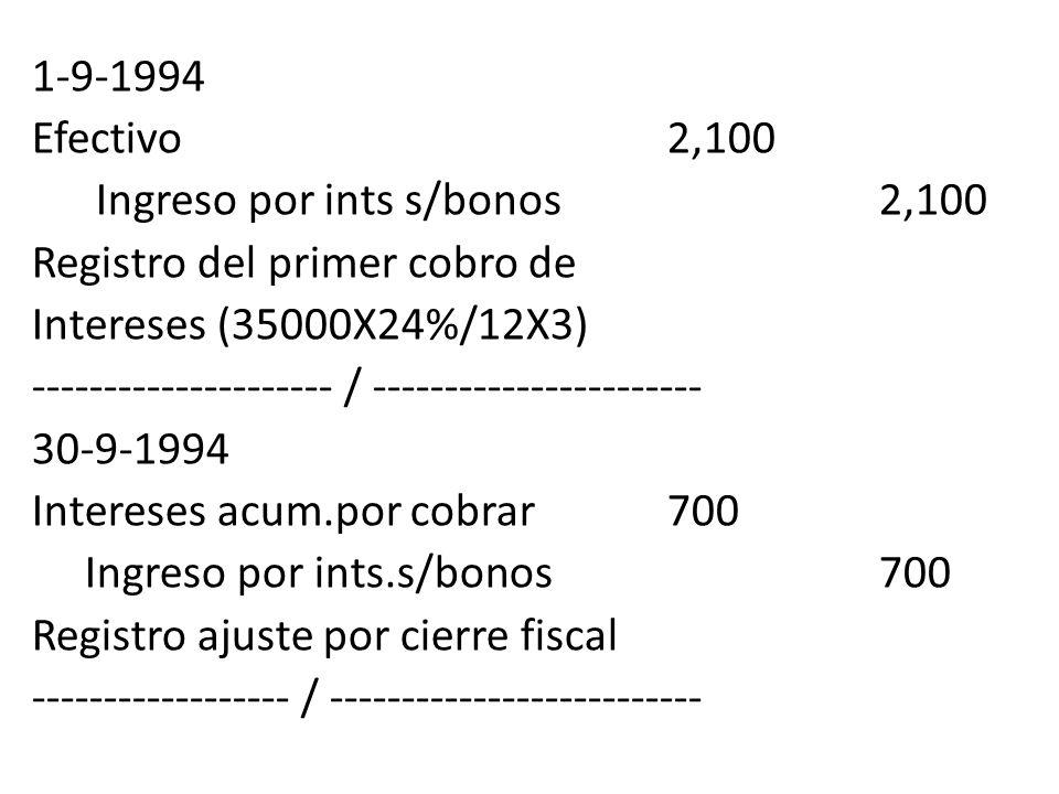 1-9-1994 Efectivo2,100 Ingreso por ints s/bonos2,100 Registro del primer cobro de Intereses (35000X24%/12X3) --------------------- / -----------------