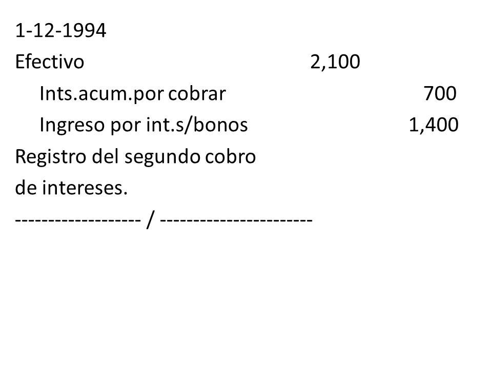 1-12-1994 Efectivo2,100 Ints.acum.por cobrar 700 Ingreso por int.s/bonos1,400 Registro del segundo cobro de intereses. ------------------- / ---------