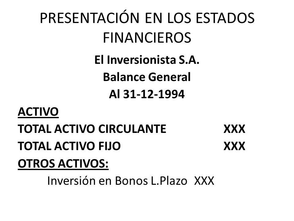 PRESENTACIÓN EN LOS ESTADOS FINANCIEROS El Inversionista S.A. Balance General Al 31-12-1994 ACTIVO TOTAL ACTIVO CIRCULANTEXXX TOTAL ACTIVO FIJOXXX OTR