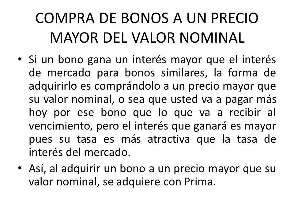COMPRA DE BONOS A UN PRECIO MAYOR DEL VALOR NOMINAL Si un bono gana un interés mayor que el interés de mercado para bonos similares, la forma de adqui