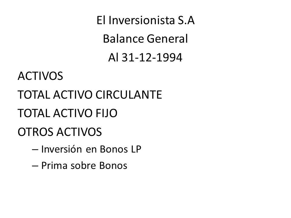 El Inversionista S.A Balance General Al 31-12-1994 ACTIVOS TOTAL ACTIVO CIRCULANTE TOTAL ACTIVO FIJO OTROS ACTIVOS – Inversión en Bonos LP – Prima sob