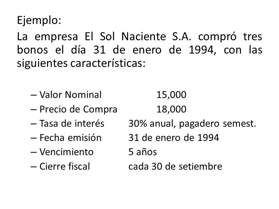 Ejemplo: La empresa El Sol Naciente S.A. compró tres bonos el día 31 de enero de 1994, con las siguientes características: – Valor Nominal 15,000 – Pr