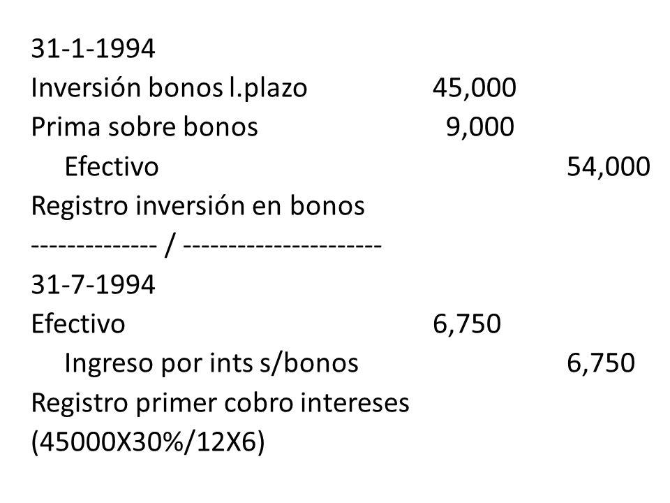 31-1-1994 Inversión bonos l.plazo45,000 Prima sobre bonos 9,000 Efectivo54,000 Registro inversión en bonos -------------- / ---------------------- 31-