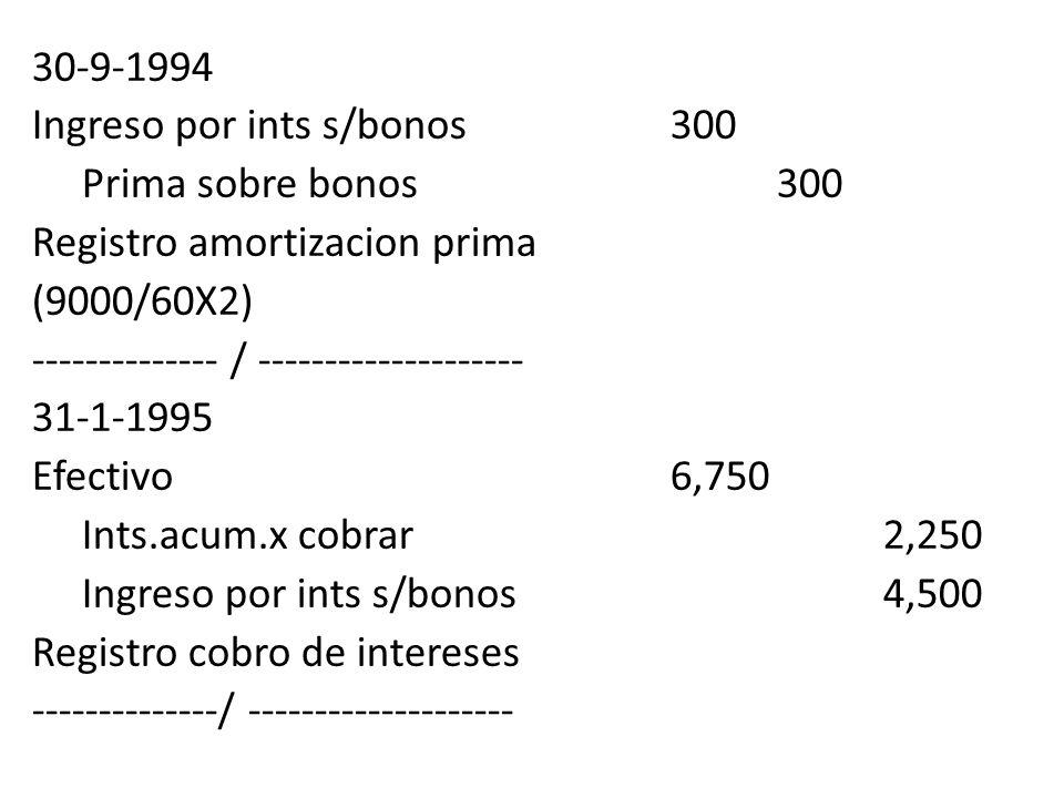 30-9-1994 Ingreso por ints s/bonos300 Prima sobre bonos300 Registro amortizacion prima (9000/60X2) -------------- / -------------------- 31-1-1995 Efe