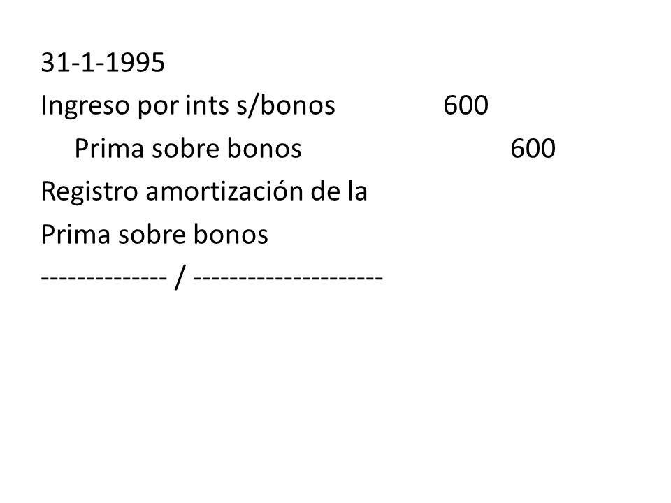 31-1-1995 Ingreso por ints s/bonos600 Prima sobre bonos600 Registro amortización de la Prima sobre bonos -------------- / ---------------------