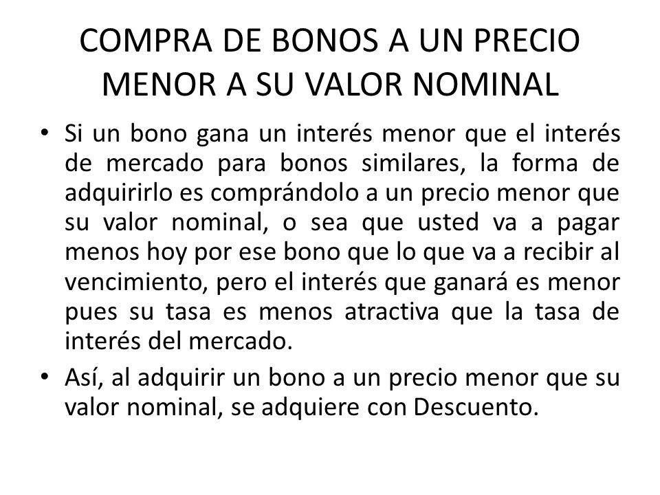 COMPRA DE BONOS A UN PRECIO MENOR A SU VALOR NOMINAL Si un bono gana un interés menor que el interés de mercado para bonos similares, la forma de adqu