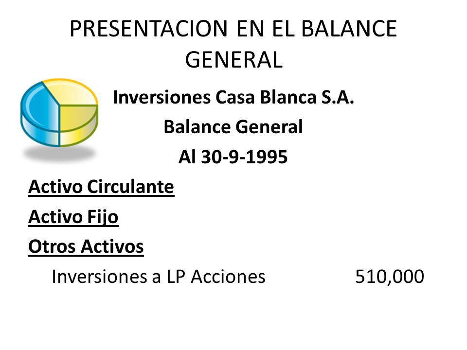 PRESENTACION EN EL BALANCE GENERAL Inversiones Casa Blanca S.A. Balance General Al 30-9-1995 Activo Circulante Activo Fijo Otros Activos Inversiones a