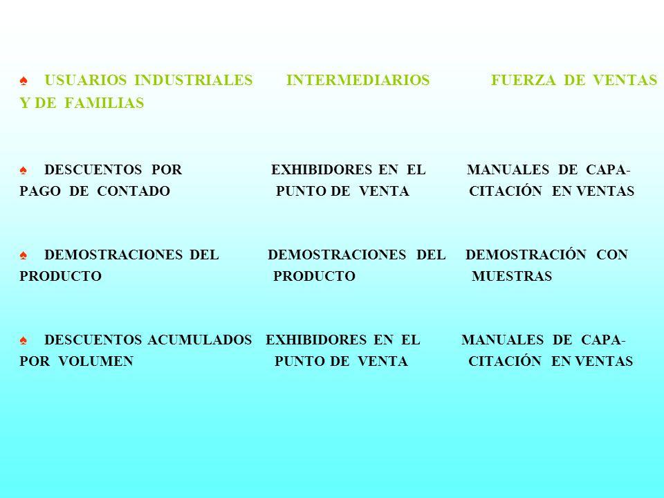 USUARIOS INDUSTRIALES INTERMEDIARIOS FUERZA DE VENTAS Y DE FAMILIAS DESCUENTOS POR EXHIBIDORES EN EL MANUALES DE CAPA- PAGO DE CONTADO PUNTO DE VENTA CITACIÓN EN VENTAS DEMOSTRACIONES DEL DEMOSTRACIONES DEL DEMOSTRACIÓN CON PRODUCTO PRODUCTO MUESTRAS DESCUENTOS ACUMULADOS EXHIBIDORES EN EL MANUALES DE CAPA- POR VOLUMEN PUNTO DE VENTA CITACIÓN EN VENTAS