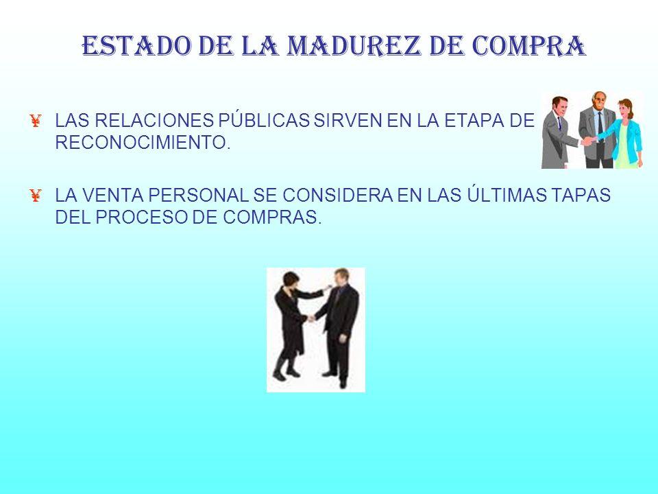 ESTADO DE LA MADUREZ DE COMPRA ¥ LAS RELACIONES PÚBLICAS SIRVEN EN LA ETAPA DE RECONOCIMIENTO.