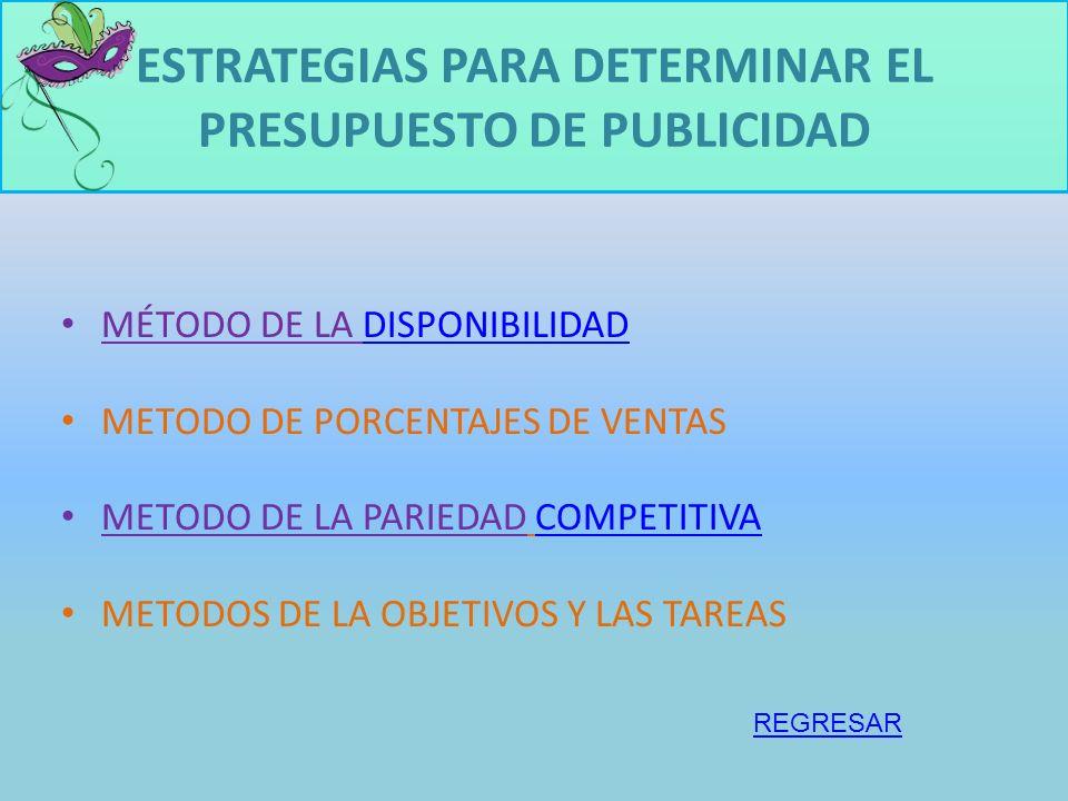 ESTRATEGIAS PARA DETERMINAR EL PRESUPUESTO DE PUBLICIDAD MÉTODO DE LA DISPONIBILIDADDISPONIBILIDAD METODO DE PORCENTAJES DE VENTAS METODO DE LA PARIEDAD COMPETITIVACOMPETITIVA METODOS DE LA OBJETIVOS Y LAS TAREAS REGRESAR