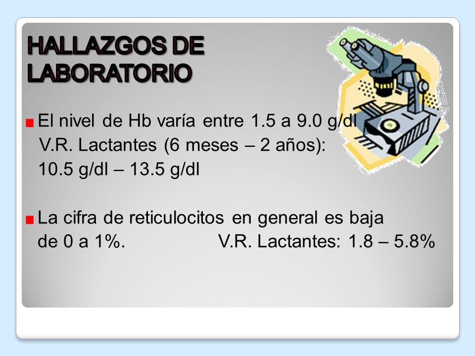 El nivel de Hb varía entre 1.5 a 9.0 g/dl V.R. Lactantes (6 meses – 2 años): 10.5 g/dl – 13.5 g/dl La cifra de reticulocitos en general es baja de 0 a