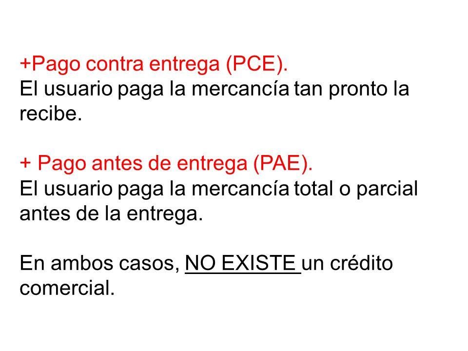 +Pago contra entrega (PCE).El usuario paga la mercancía tan pronto la recibe.
