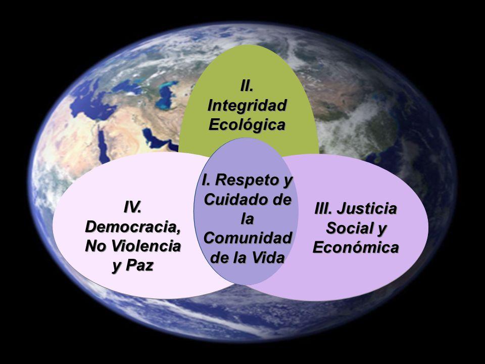 E A R T H C H A R T E R I N T E R N A T I O N A L II. Integridad Ecológica III. Justicia Social y Económica IV. Democracia, No Violencia y Paz I. Resp
