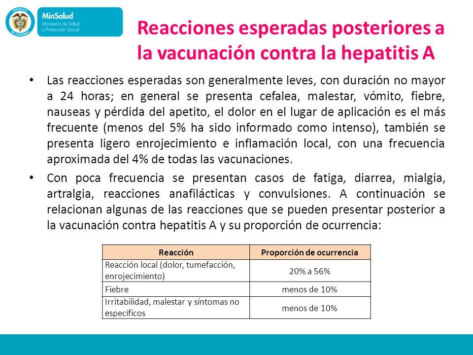 Reacciones esperadas posteriores a la vacunación contra la hepatitis A Las reacciones esperadas son generalmente leves, con duración no mayor a 24 hor