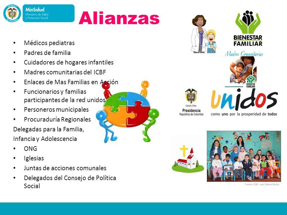 Alianzas Médicos pediatras Padres de familia Cuidadores de hogares infantiles Madres comunitarias del ICBF Enlaces de Mas Familias en Acción Funcionar