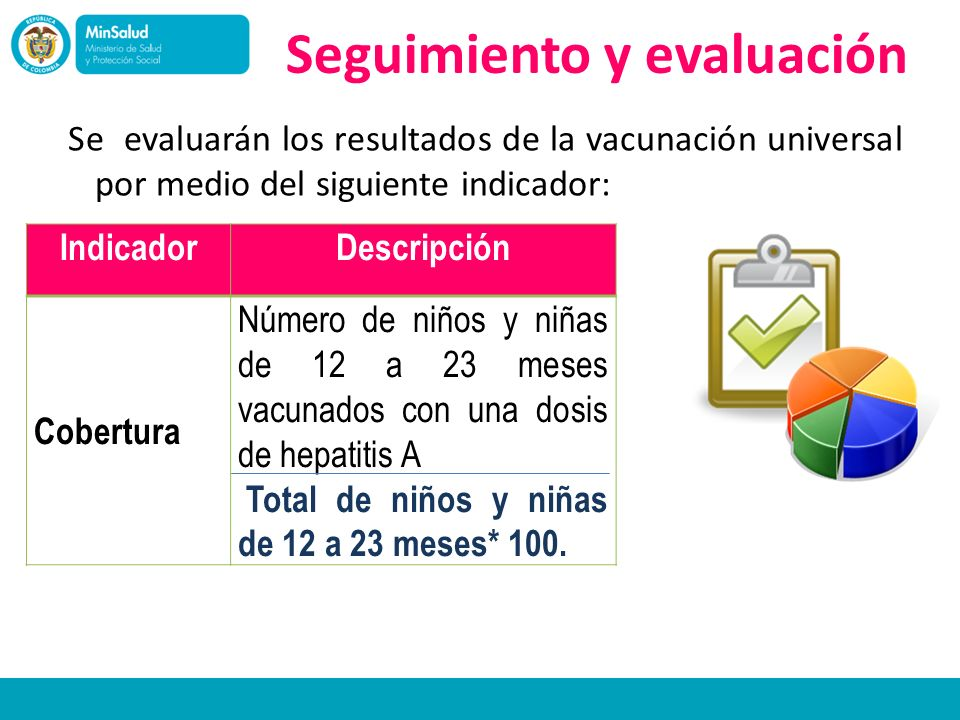 Seguimiento y evaluación Se evaluarán los resultados de la vacunación universal por medio del siguiente indicador: IndicadorDescripción Cobertura Núme
