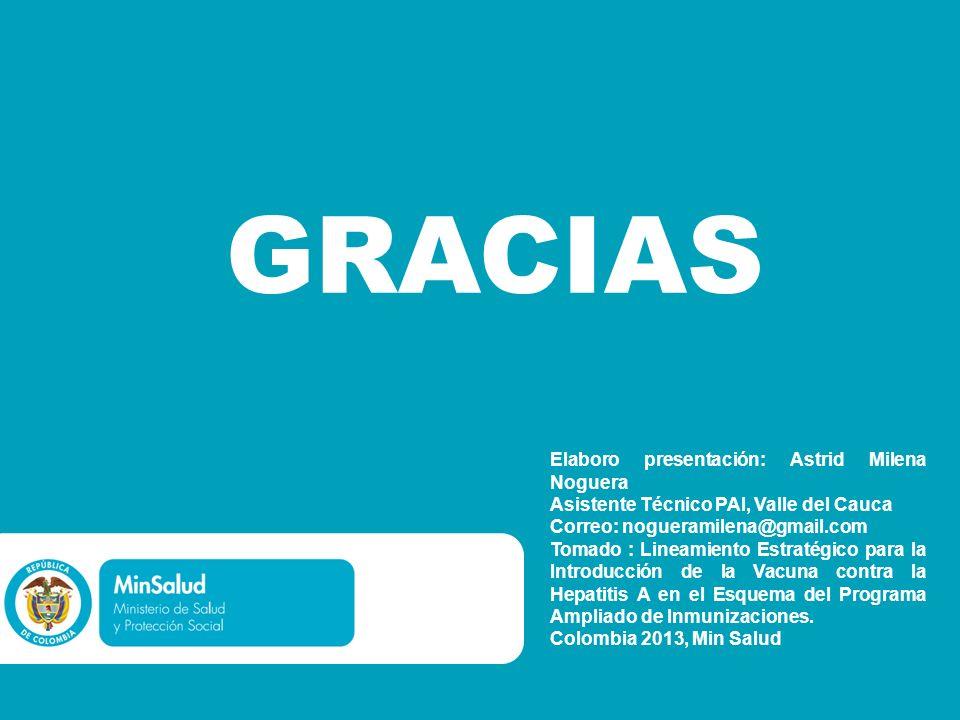 GRACIAS Elaboro presentación: Astrid Milena Noguera Asistente Técnico PAI, Valle del Cauca Correo: nogueramilena@gmail.com Tomado : Lineamiento Estrat
