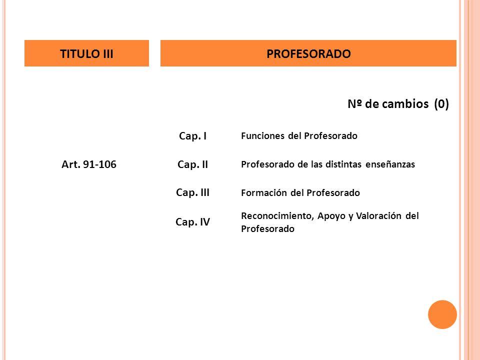 Nº de cambios (0) Reconocimiento, Apoyo y Valoración del Profesorado Cap. IV Formación del Profesorado Cap. III Profesorado de las distintas enseñanza