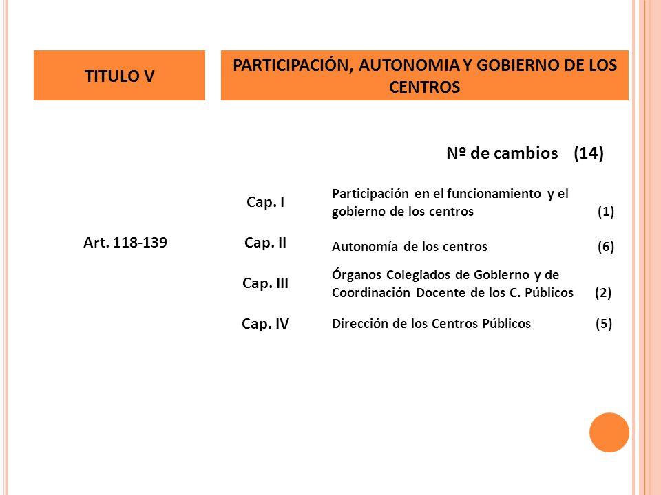 Nº de cambios (14) Dirección de los Centros Públicos (5) Cap. IV Órganos Colegiados de Gobierno y de Coordinación Docente de los C. Públicos (2) Cap.