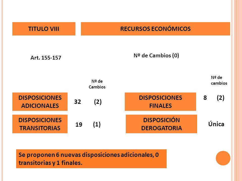 Art. 155-157 Nº de Cambios (0) TITULO VIIIRECURSOS ECONÓMICOS Única DISPOSICIÓN DEROGATORIA 19 DISPOSICIONES TRANSITORIAS Nº de cambios (2) 8DISPOSICI