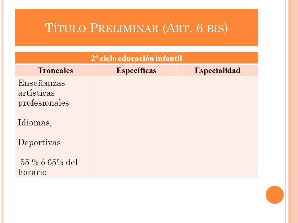 T ÍTULO P RELIMINAR (A RT. 6 BIS ) 2º ciclo educación infantil TroncalesEspecíficasEspecialidad Enseñanzas artísticas profesionales Idiomas, Deportiva