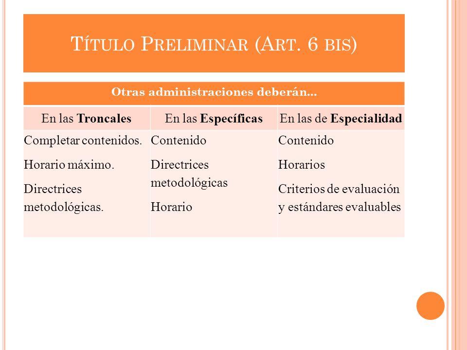 T ÍTULO P RELIMINAR (A RT. 6 BIS ) Otras administraciones deberán... En las TroncalesEn las EspecíficasEn las de Especialidad Completar contenidos. Ho