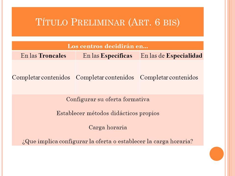 T ÍTULO P RELIMINAR (A RT. 6 BIS ) Los centros decidirán en... En las TroncalesEn las EspecíficasEn las de Especialidad Completar contenidos Configura