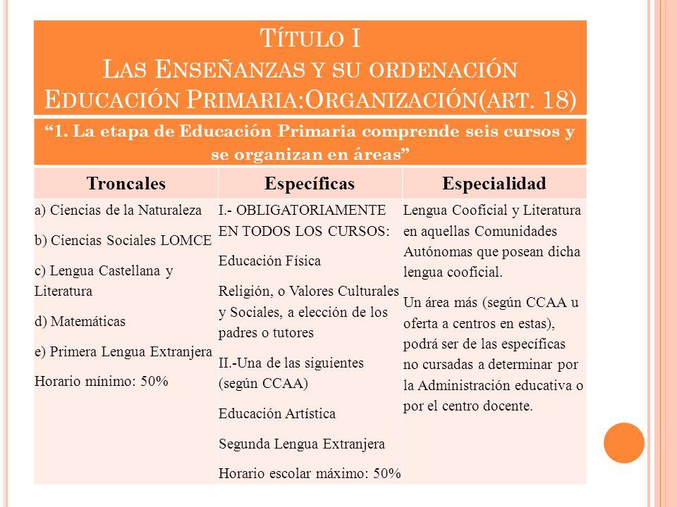 T ÍTULO I L AS E NSEÑANZAS Y SU ORDENACIÓN E DUCACIÓN P RIMARIA :O RGANIZACIÓN ( ART. 18) 1. La etapa de Educación Primaria comprende seis cursos y se