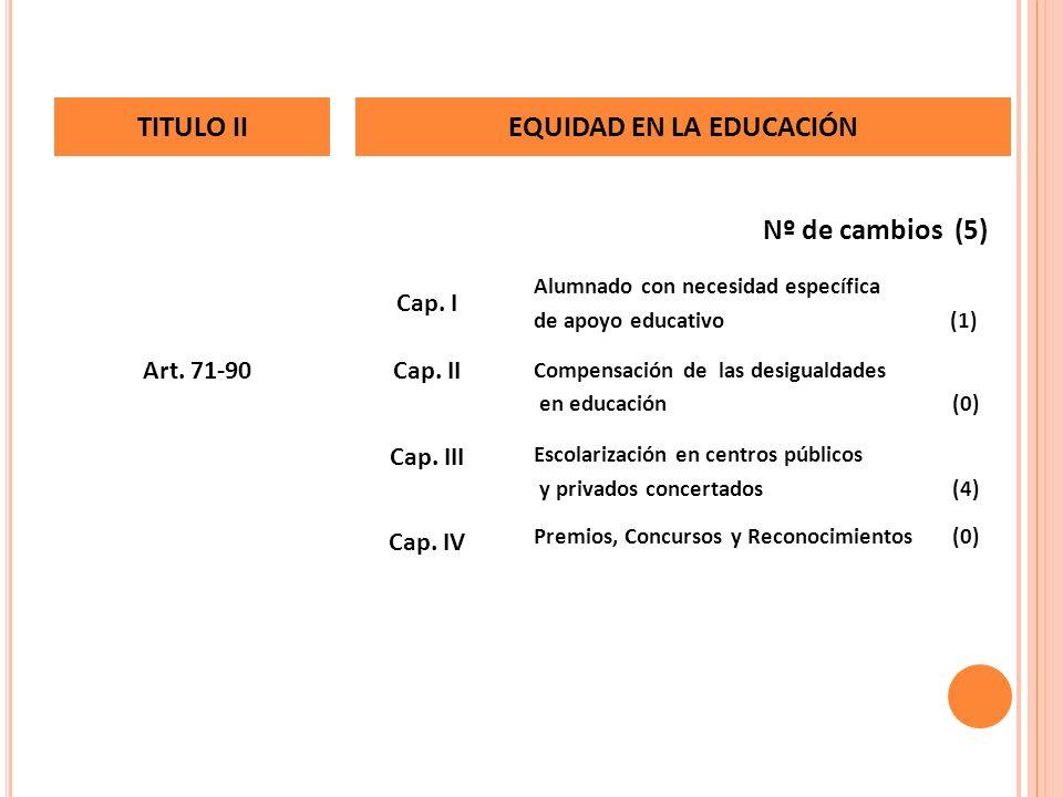 Nº de cambios (5) Premios, Concursos y Reconocimientos (0) Cap. IV Escolarización en centros públicos y privados concertados (4) Cap. III Compensación