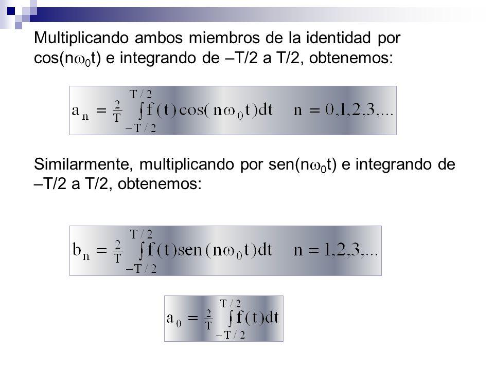Multiplicando ambos miembros de la identidad por cos(n 0 t) e integrando de –T/2 a T/2, obtenemos: Similarmente, multiplicando por sen(n 0 t) e integr